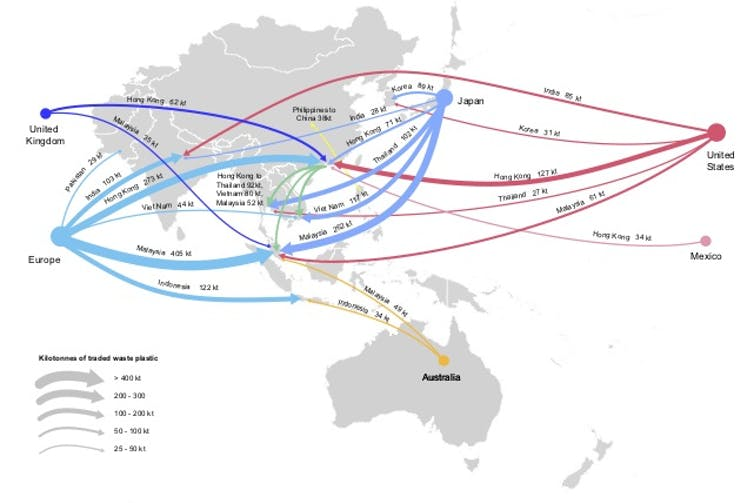 Map showing the import and export map of plastic waste globally